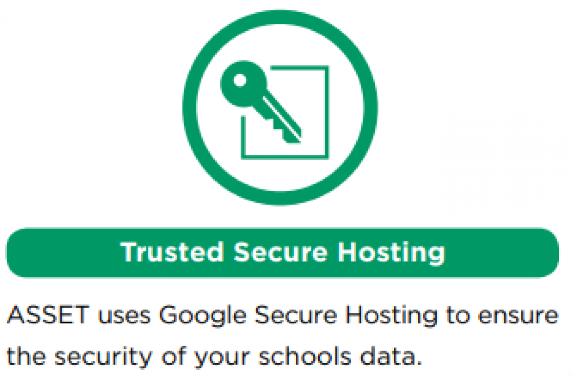 Trusted Secure Hosting